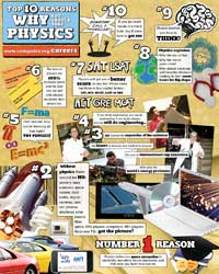 Top 10 Reasons Why You Should Take Physics